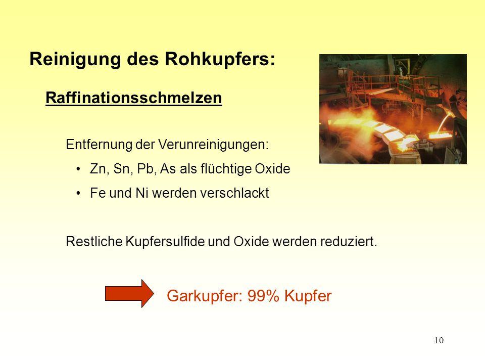 10 Reinigung des Rohkupfers: Entfernung der Verunreinigungen: Zn, Sn, Pb, As als flüchtige Oxide Fe und Ni werden verschlackt Restliche Kupfersulfide und Oxide werden reduziert.