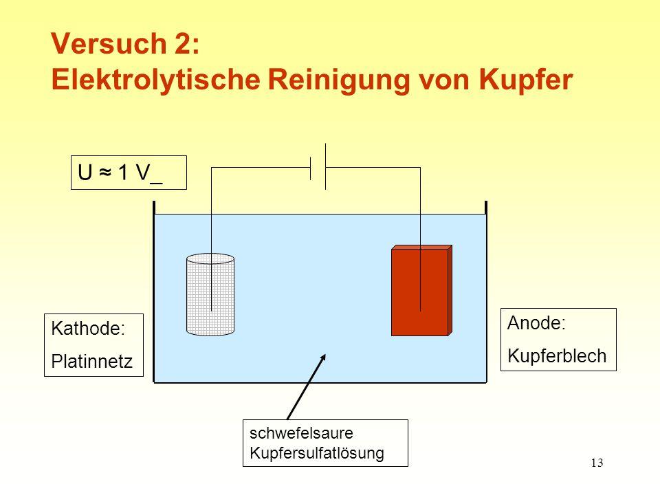 13 Versuch 2: Elektrolytische Reinigung von Kupfer Kathode: Platinnetz Anode: Kupferblech schwefelsaure Kupfersulfatlösung U ≈ 1 V_