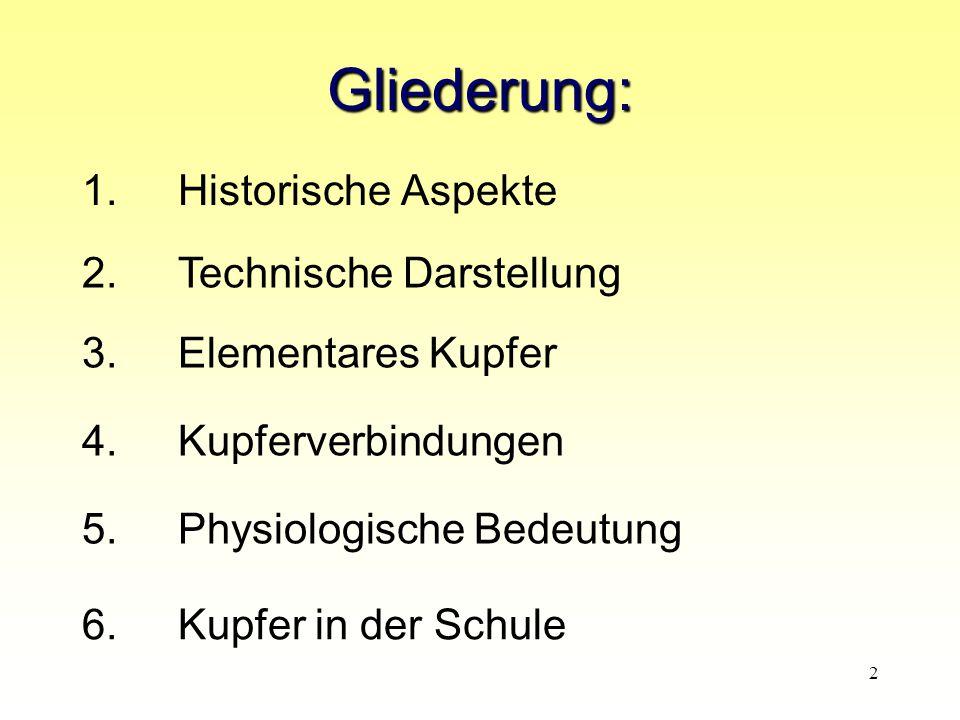 2 Gliederung: 1.Historische Aspekte 2.Technische Darstellung 3.Elementares Kupfer 4.Kupferverbindungen 5.Physiologische Bedeutung 6.Kupfer in der Schule