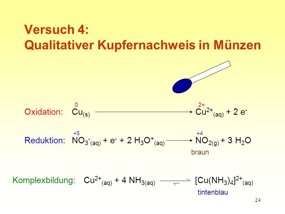 24 Komplexbildung:Cu 2+ (aq) + 4 NH 3(aq) [Cu(NH 3 ) 4 ] 2+ (aq) Versuch 4: Qualitativer Kupfernachweis in Münzen Reduktion:NO 3 - (aq) + e - + 2 H 3 O + (aq) NO 2(g) + 3 H 2 O +5 +4 tintenblau Oxidation:Cu (s) Cu 2+ (aq) + 2 e - 0 2+ braun