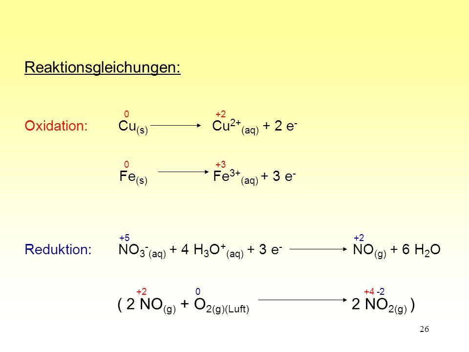 26 Reaktionsgleichungen: Oxidation:Cu (s) Cu 2+ (aq) + 2 e - Fe (s) Fe 3+ (aq) + 3 e - 0 +3 0 +2 Reduktion:NO 3 - (aq) + 4 H 3 O + (aq) + 3 e - NO (g) + 6 H 2 O +5+2 ( 2 NO (g) + O 2(g)(Luft) 2 NO 2(g) ) +2 0 +4 -2