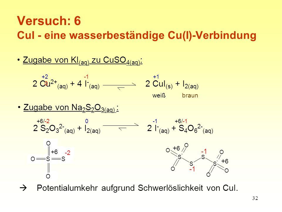 32 Zugabe von Na 2 S 2 O 3(aq) : Versuch: 6 CuI - eine wasserbeständige Cu(I)-Verbindung  Potentialumkehr aufgrund Schwerlöslichkeit von CuI.