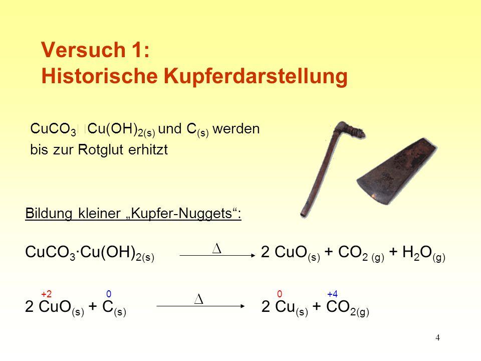 """4 Versuch 1: Historische Kupferdarstellung CuCO 3 ‧ Cu(OH) 2(s) und C (s) werden bis zur Rotglut erhitzt CuCO 3 ·Cu(OH) 2(s) 2 CuO (s) + CO 2 (g) + H 2 O (g) 2 CuO (s) + C (s) 2 Cu (s) + CO 2(g) +200+4 Bildung kleiner """"Kupfer-Nuggets :"""