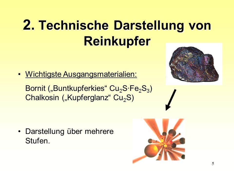 """5 Wichtigste Ausgangsmaterialien: Bornit (""""Buntkupferkies Cu 2 S·Fe 2 S 3 ) Chalkosin (""""Kupferglanz Cu 2 S) Darstellung über mehrere Stufen."""