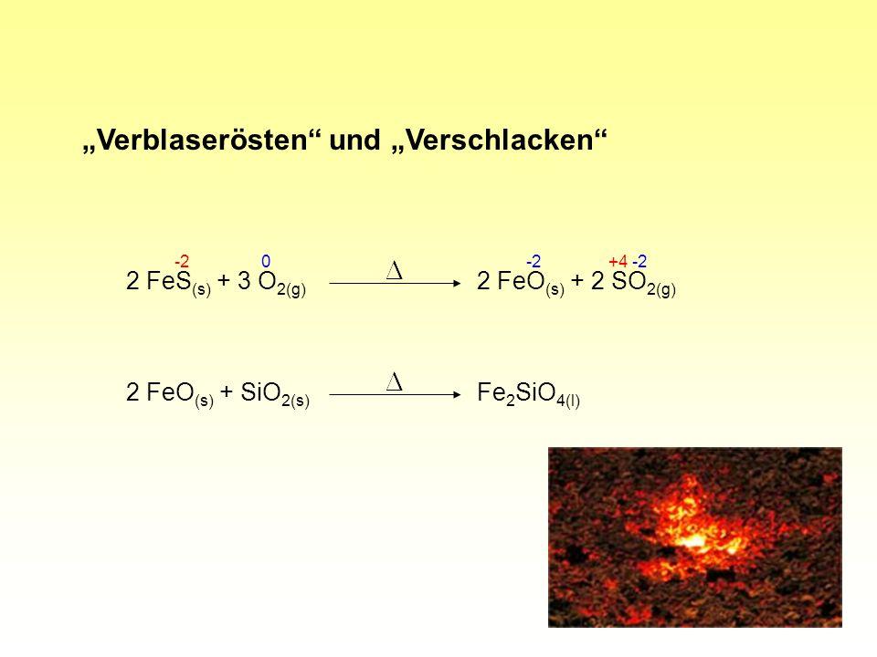 """8 """"Verblaserösten und """"Verschlacken 2 FeO (s) + SiO 2(s) Fe 2 SiO 4(l) 2 FeS (s) + 3 O 2(g) 2 FeO (s) + 2 SO 2(g) -20-2+4 -2"""