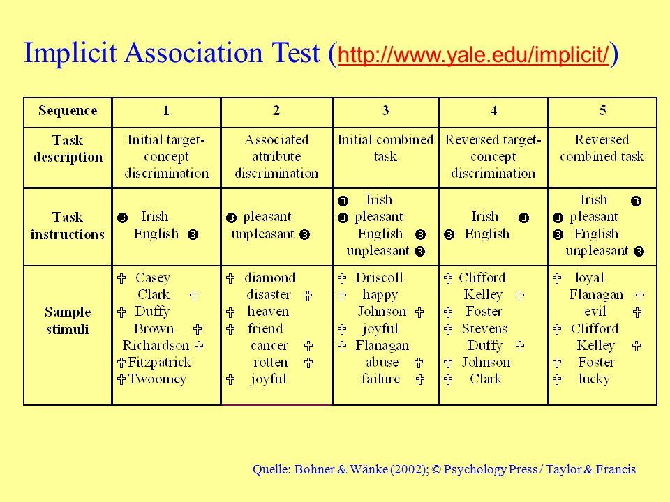Quelle: Bohner & Wänke (2002); © Psychology Press / Taylor & Francis Implicit Association Test ( http://www.yale.edu/implicit/ ) http://www.yale.edu/i