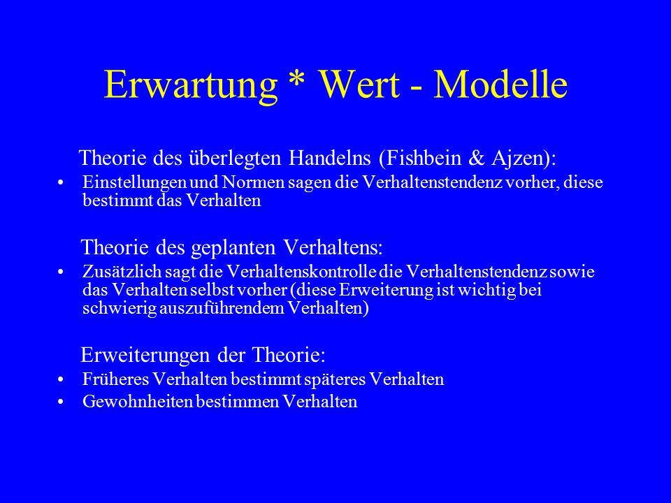 Erwartung * Wert - Modelle Theorie des überlegten Handelns (Fishbein & Ajzen): Einstellungen und Normen sagen die Verhaltenstendenz vorher, diese best