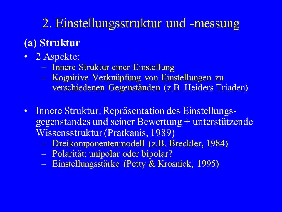 2. Einstellungsstruktur und -messung (a) Struktur 2 Aspekte: –Innere Struktur einer Einstellung –Kognitive Verknüpfung von Einstellungen zu verschiede