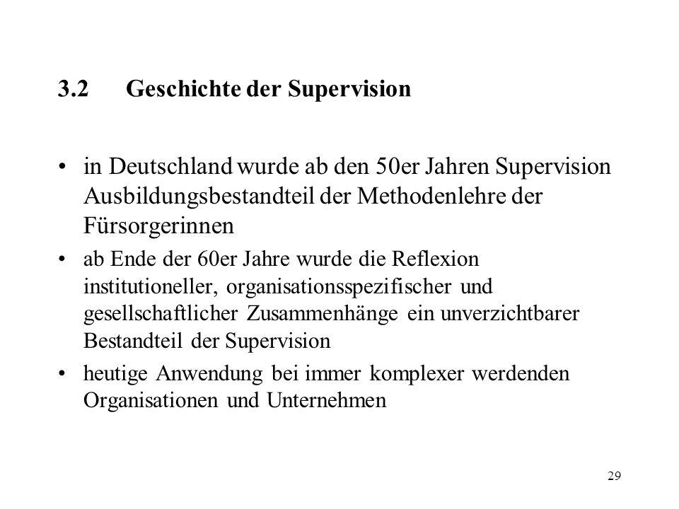29 3.2Geschichte der Supervision in Deutschland wurde ab den 50er Jahren Supervision Ausbildungsbestandteil der Methodenlehre der Fürsorgerinnen ab En