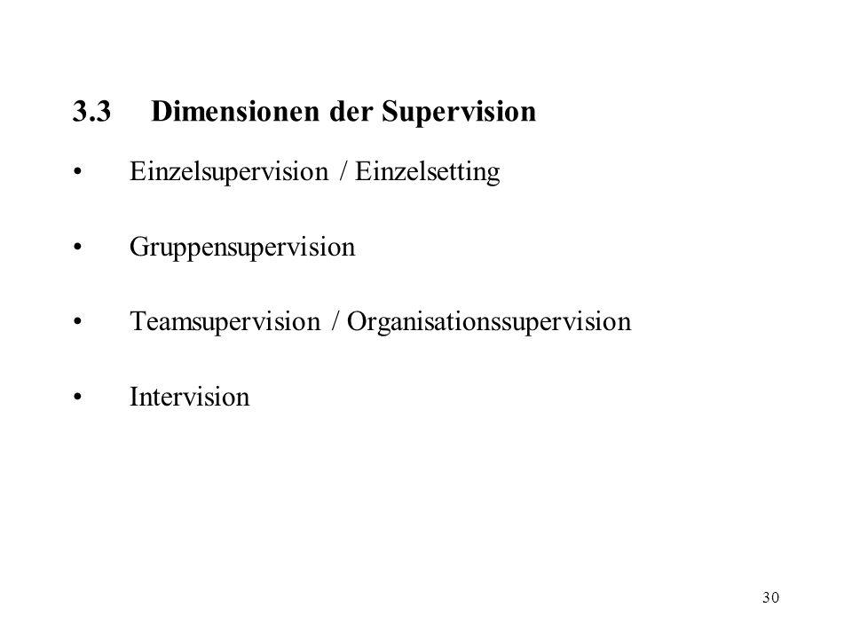 30 3.3Dimensionen der Supervision Einzelsupervision / Einzelsetting Gruppensupervision Teamsupervision / Organisationssupervision Intervision
