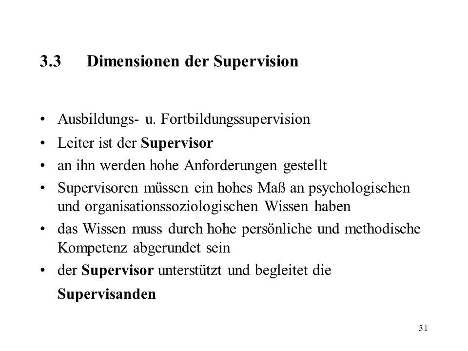 31 3.3Dimensionen der Supervision Ausbildungs- u. Fortbildungssupervision Leiter ist der Supervisor an ihn werden hohe Anforderungen gestellt Supervis
