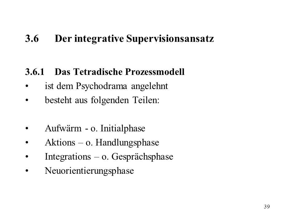 39 3.6Der integrative Supervisionsansatz 3.6.1Das Tetradische Prozessmodell ist dem Psychodrama angelehnt besteht aus folgenden Teilen: Aufwärm - o. I
