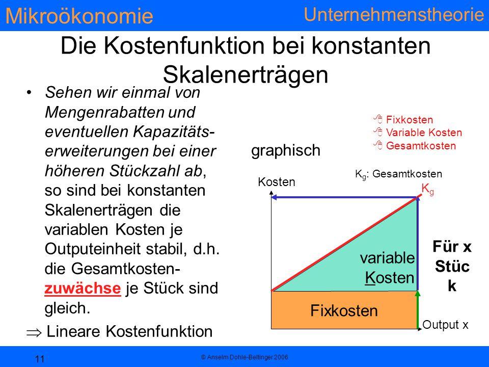 Mikroökonomie Unternehmenstheorie © Anselm Dohle-Beltinger 2006 11 variable Kosten Fixkosten Die Kostenfunktion bei konstanten Skalenerträgen Sehen wir einmal von Mengenrabatten und eventuellen Kapazitäts- erweiterungen bei einer höheren Stückzahl ab, so sind bei konstanten Skalenerträgen die variablen Kosten je Outputeinheit stabil, d.h.