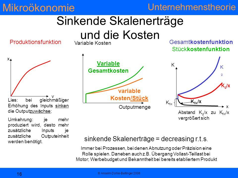 Mikroökonomie Unternehmenstheorie © Anselm Dohle-Beltinger 2006 16 K fix KgKg Sinkende Skalenerträge und die Kosten Produktionsfunktion Gesamtkostenfunktion Stückkostenfunktion v x sinkende Skalenerträge = decreasing r.t.s.