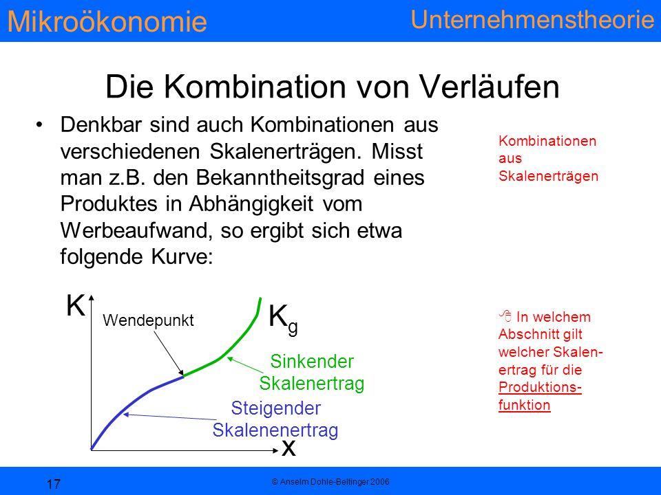 Mikroökonomie Unternehmenstheorie © Anselm Dohle-Beltinger 2006 17 Die Kombination von Verläufen Denkbar sind auch Kombinationen aus verschiedenen Skalenerträgen.