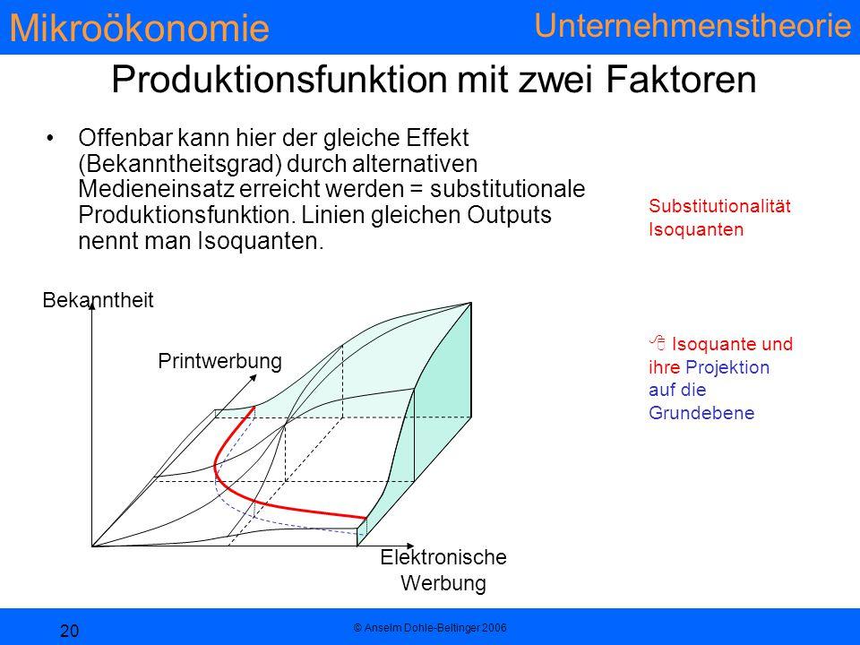 Mikroökonomie Unternehmenstheorie © Anselm Dohle-Beltinger 2006 20 Produktionsfunktion mit zwei Faktoren Offenbar kann hier der gleiche Effekt (Bekanntheitsgrad) durch alternativen Medieneinsatz erreicht werden = substitutionale Produktionsfunktion.