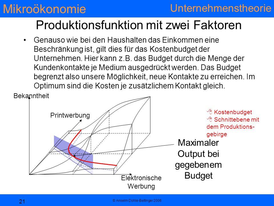 Mikroökonomie Unternehmenstheorie © Anselm Dohle-Beltinger 2006 21 Produktionsfunktion mit zwei Faktoren Genauso wie bei den Haushalten das Einkommen eine Beschränkung ist, gilt dies für das Kostenbudget der Unternehmen.