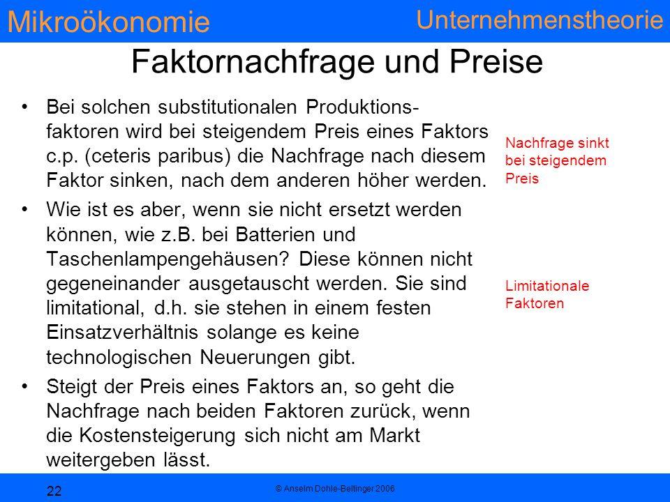 Mikroökonomie Unternehmenstheorie © Anselm Dohle-Beltinger 2006 22 Faktornachfrage und Preise Bei solchen substitutionalen Produktions- faktoren wird bei steigendem Preis eines Faktors c.p.