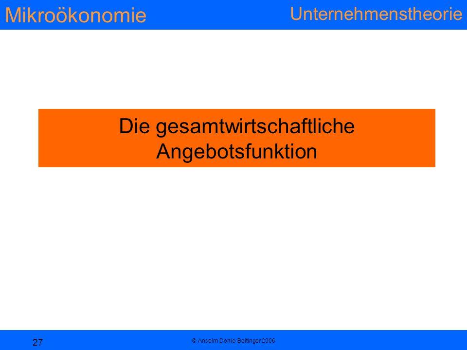 Mikroökonomie Unternehmenstheorie © Anselm Dohle-Beltinger 2006 27 Die gesamtwirtschaftliche Angebotsfunktion