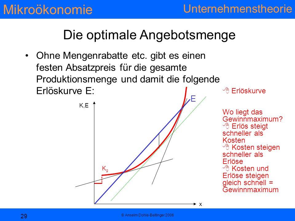 Mikroökonomie Unternehmenstheorie © Anselm Dohle-Beltinger 2006 29 Die optimale Angebotsmenge Ohne Mengenrabatte etc. gibt es einen festen Absatzpreis