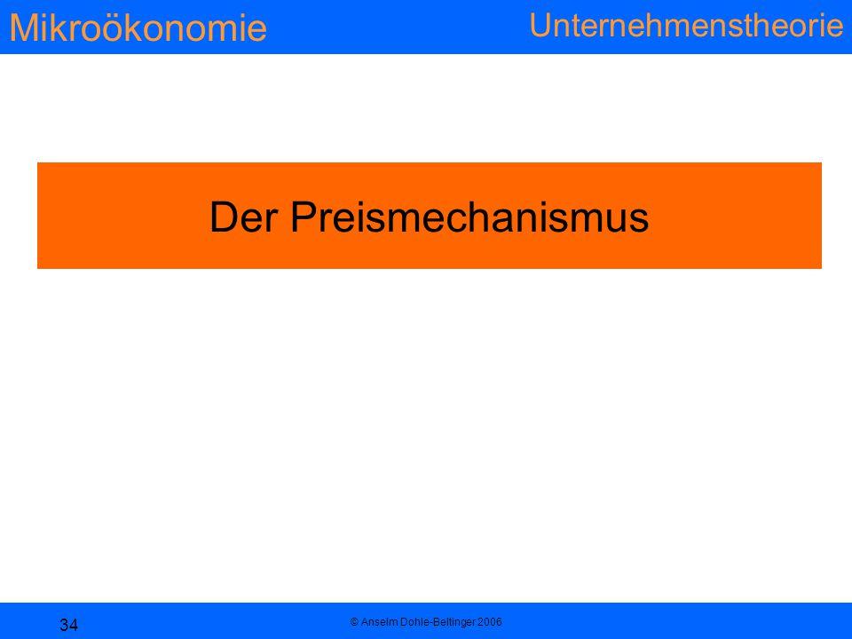 Mikroökonomie Unternehmenstheorie © Anselm Dohle-Beltinger 2006 34 Der Preismechanismus