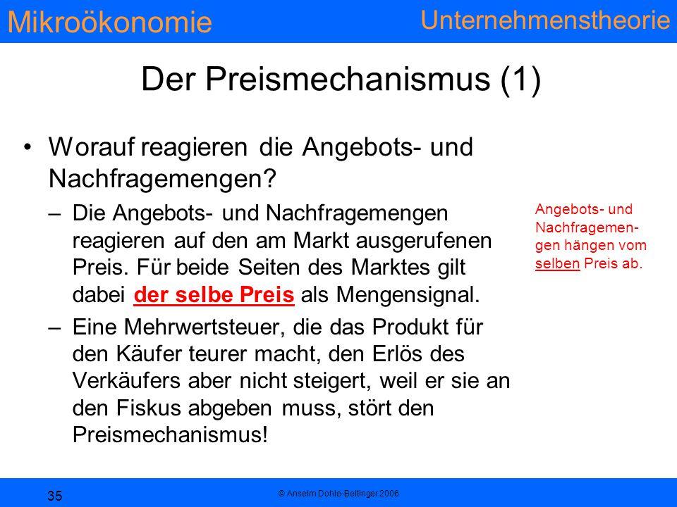 Mikroökonomie Unternehmenstheorie © Anselm Dohle-Beltinger 2006 35 Der Preismechanismus (1) Worauf reagieren die Angebots- und Nachfragemengen.