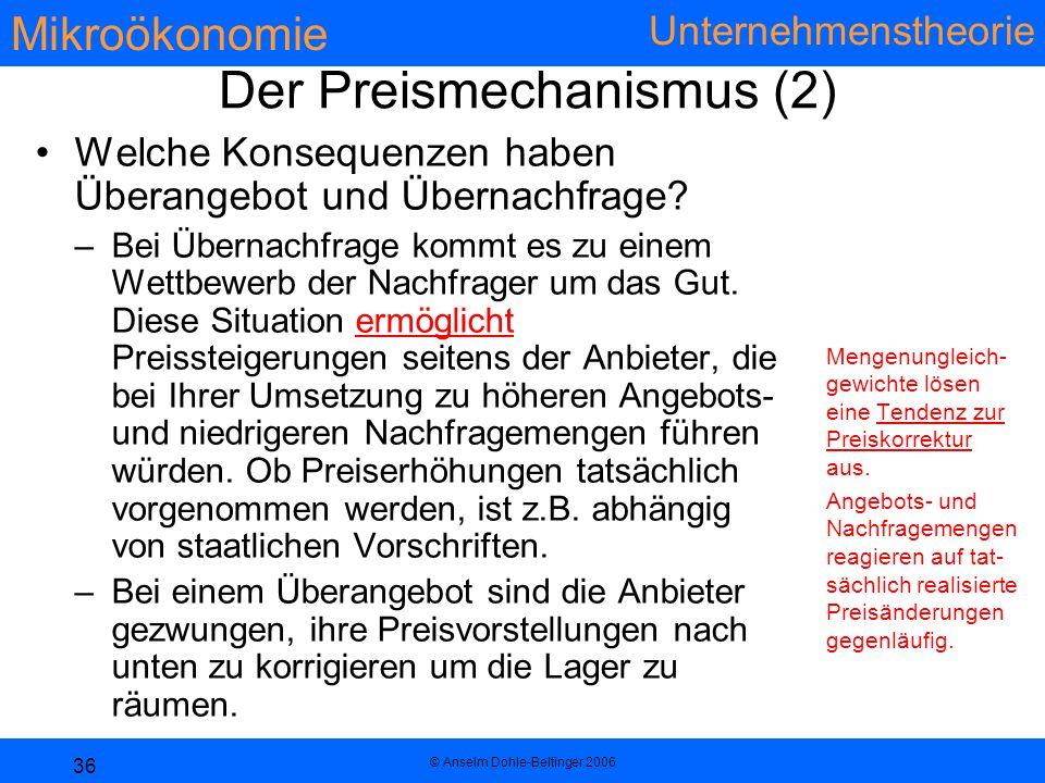 Mikroökonomie Unternehmenstheorie © Anselm Dohle-Beltinger 2006 36 Der Preismechanismus (2) Welche Konsequenzen haben Überangebot und Übernachfrage.