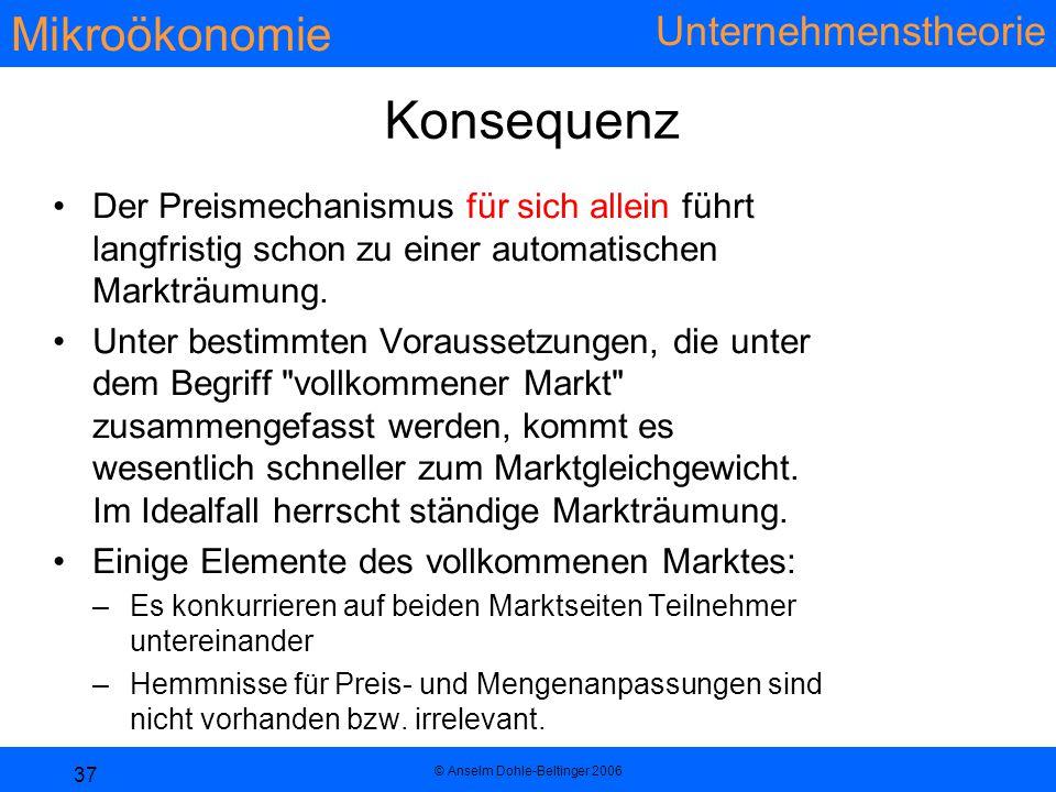 Mikroökonomie Unternehmenstheorie © Anselm Dohle-Beltinger 2006 37 Konsequenz Der Preismechanismus für sich allein führt langfristig schon zu einer automatischen Markträumung.