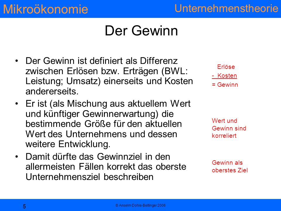 Mikroökonomie Unternehmenstheorie © Anselm Dohle-Beltinger 2006 5 Der Gewinn Der Gewinn ist definiert als Differenz zwischen Erlösen bzw. Erträgen (BW