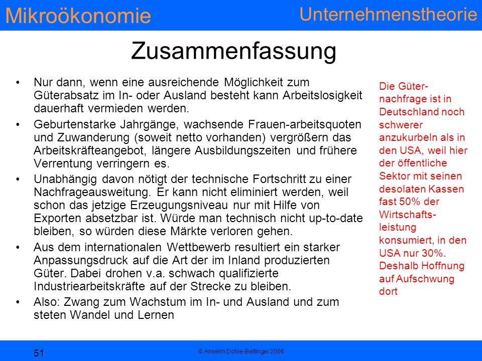 Mikroökonomie Unternehmenstheorie © Anselm Dohle-Beltinger 2006 51 Zusammenfassung Nur dann, wenn eine ausreichende Möglichkeit zum Güterabsatz im In- oder Ausland besteht kann Arbeitslosigkeit dauerhaft vermieden werden.