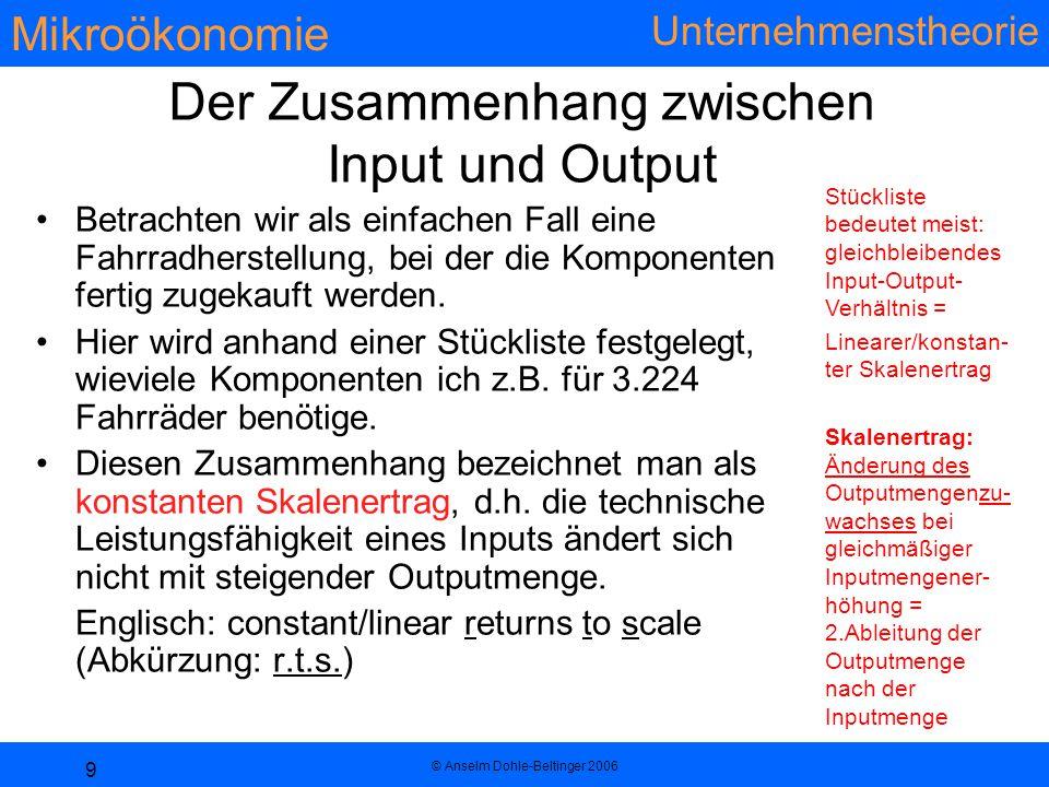 Mikroökonomie Unternehmenstheorie © Anselm Dohle-Beltinger 2006 9 Der Zusammenhang zwischen Input und Output Betrachten wir als einfachen Fall eine Fahrradherstellung, bei der die Komponenten fertig zugekauft werden.