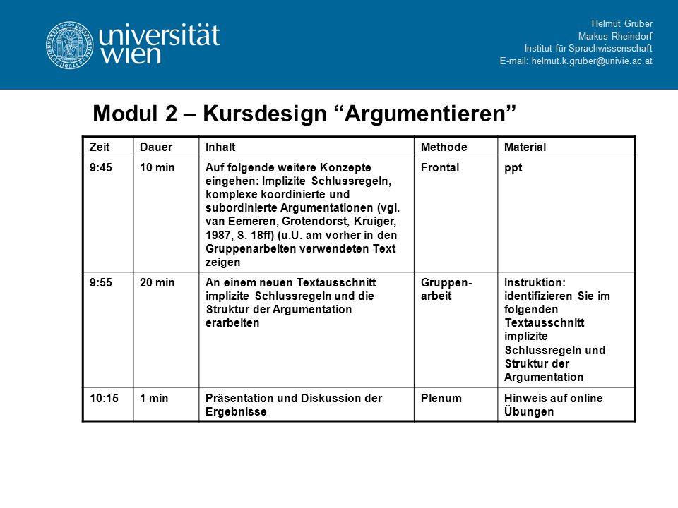"""Helmut Gruber Markus Rheindorf Institut für Sprachwissenschaft E-mail: helmut.k.gruber@univie.ac.at Modul 2 – Kursdesign """"Argumentieren"""" ZeitDauerInha"""