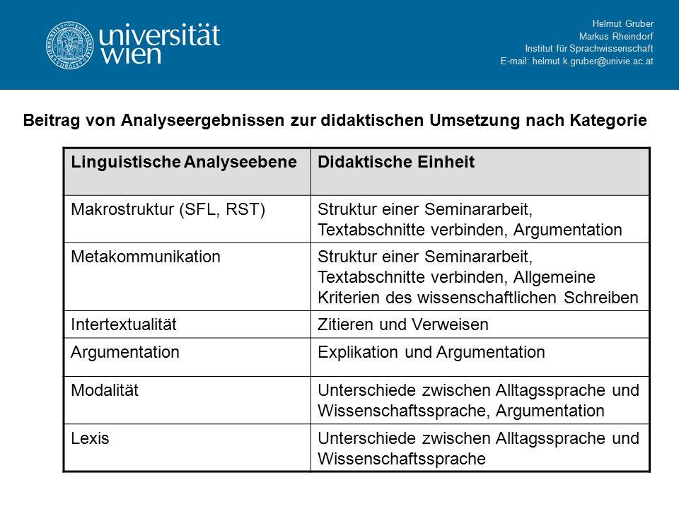 Helmut Gruber Markus Rheindorf Institut für Sprachwissenschaft E-mail: helmut.k.gruber@univie.ac.at Modulares Kursdesign Einstiegsmodul Modul 1 Modul 2 Modul 3 Evaluation Unterschiede zwischen Alltagssprache und Wissenschaftssprache, Schreibprozess, Schreibgrundlagen / web-basiert Fokus auf dem Schreiben: disziplinen-spezifische Aspekte der Textstruktur, Zitieren und Verweisen, Argumentation / face-to-face und web-basiert Schreib Workshop: kursbegleitend / face-to-face und online Forum