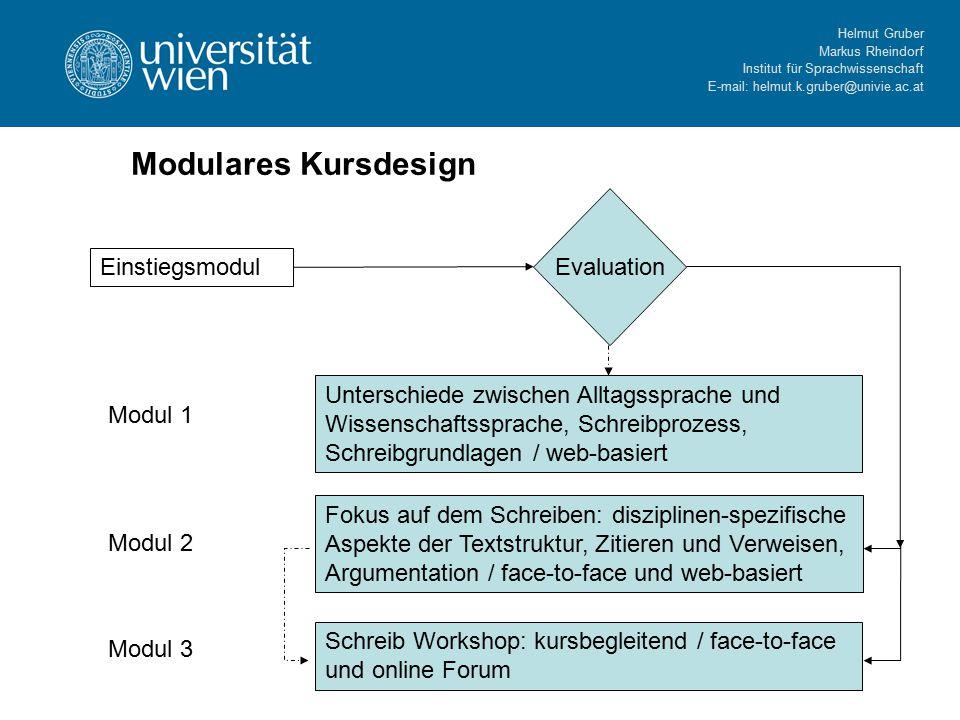 Helmut Gruber Markus Rheindorf Institut für Sprachwissenschaft E-mail: helmut.k.gruber@univie.ac.at Modulares Kursdesign Einstiegsmodul Modul 1 Modul