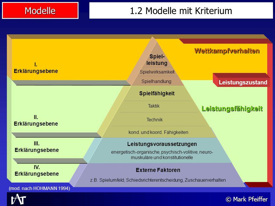 Modelle © Mark Pfeiffer Leistungsfähigkeit Externe Faktoren z.B. Spielumfeld, Schiedsrichterentscheidung, Zuschauerverhalten IV. Erklärungsebene (mod.