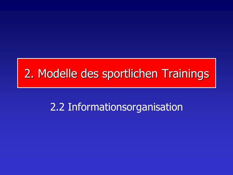 2. Modelle des sportlichen Trainings 2.2 Informationsorganisation