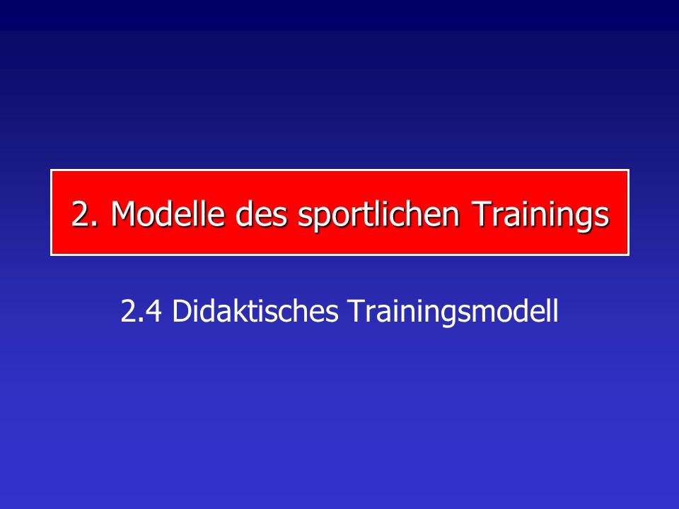 2. Modelle des sportlichen Trainings 2.4 Didaktisches Trainingsmodell