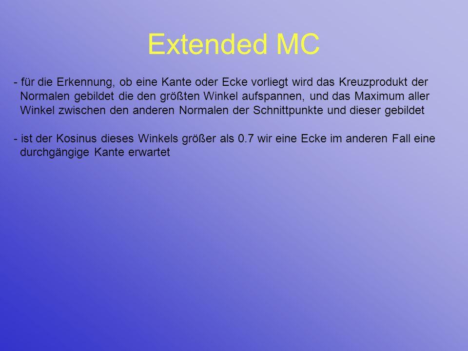 Extended MC - für die Erkennung, ob eine Kante oder Ecke vorliegt wird das Kreuzprodukt der Normalen gebildet die den größten Winkel aufspannen, und d