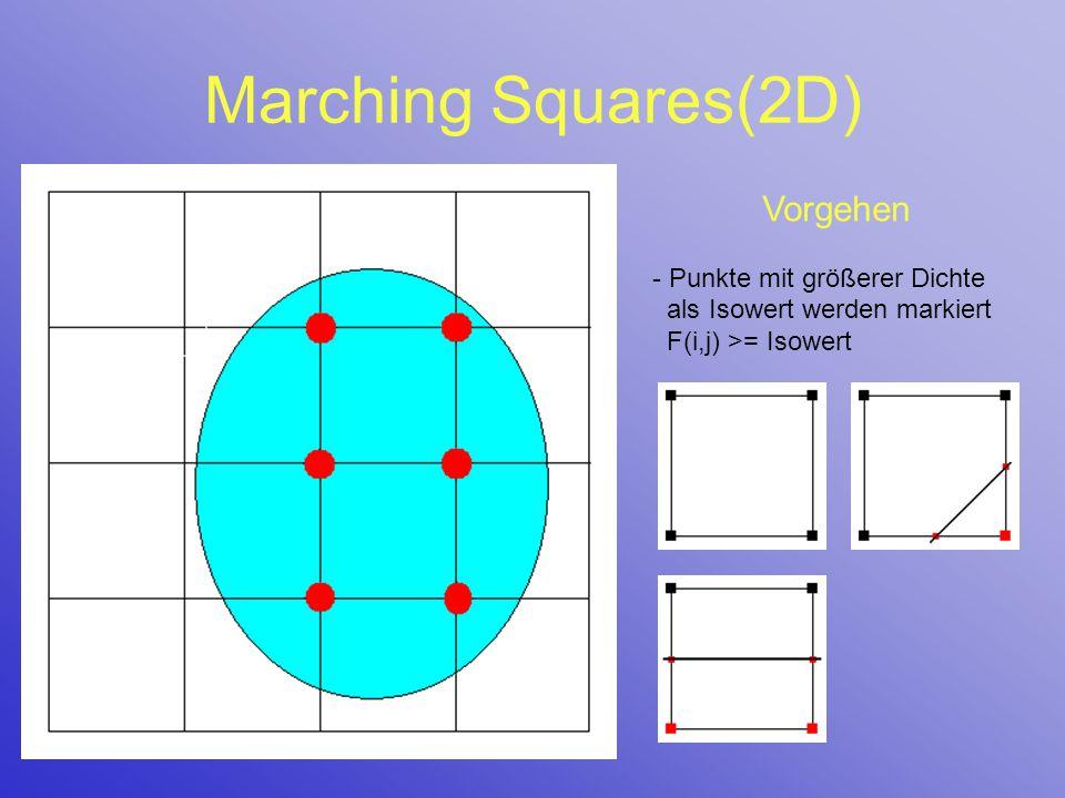 Marching Squares(2D) Vorgehen - Punkte mit größerer Dichte als Isowert werden markiert F(i,j) >= Isowert