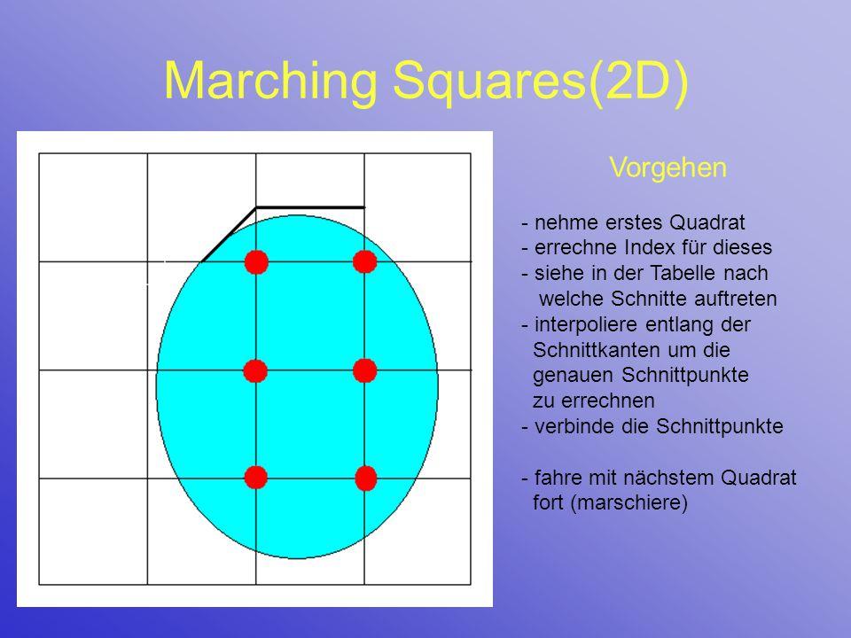 Marching Squares(2D) Vorgehen - nehme erstes Quadrat - errechne Index für dieses - siehe in der Tabelle nach welche Schnitte auftreten - interpoliere