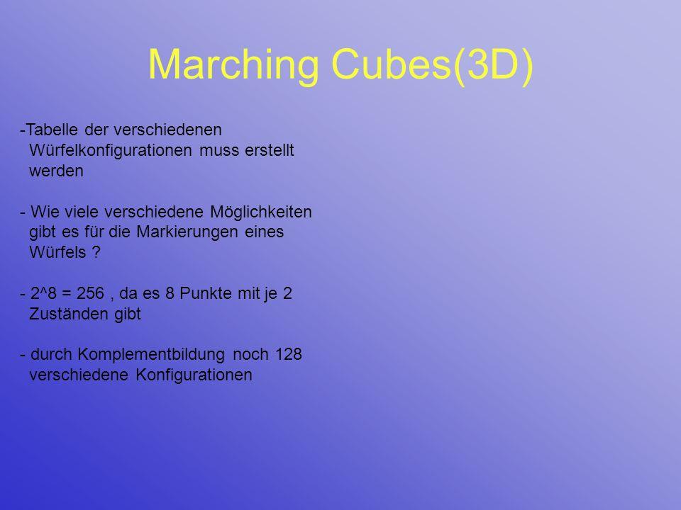 Marching Cubes(3D) -Tabelle der verschiedenen Würfelkonfigurationen muss erstellt werden - Wie viele verschiedene Möglichkeiten gibt es für die Markie