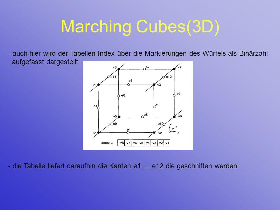 Marching Cubes(3D) - auch hier wird der Tabellen-Index über die Markierungen des Würfels als Binärzahl aufgefasst dargestellt - die Tabelle liefert da
