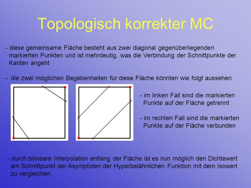 Topologisch korrekter MC - diese gemeinsame Fläche besteht aus zwei diagonal gegenüberliegenden markierten Punkten und ist mehrdeutig, was die Verbind