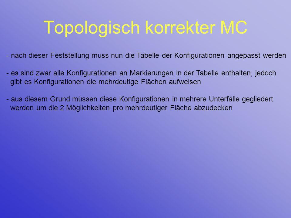 Topologisch korrekter MC - nach dieser Feststellung muss nun die Tabelle der Konfigurationen angepasst werden - es sind zwar alle Konfigurationen an M