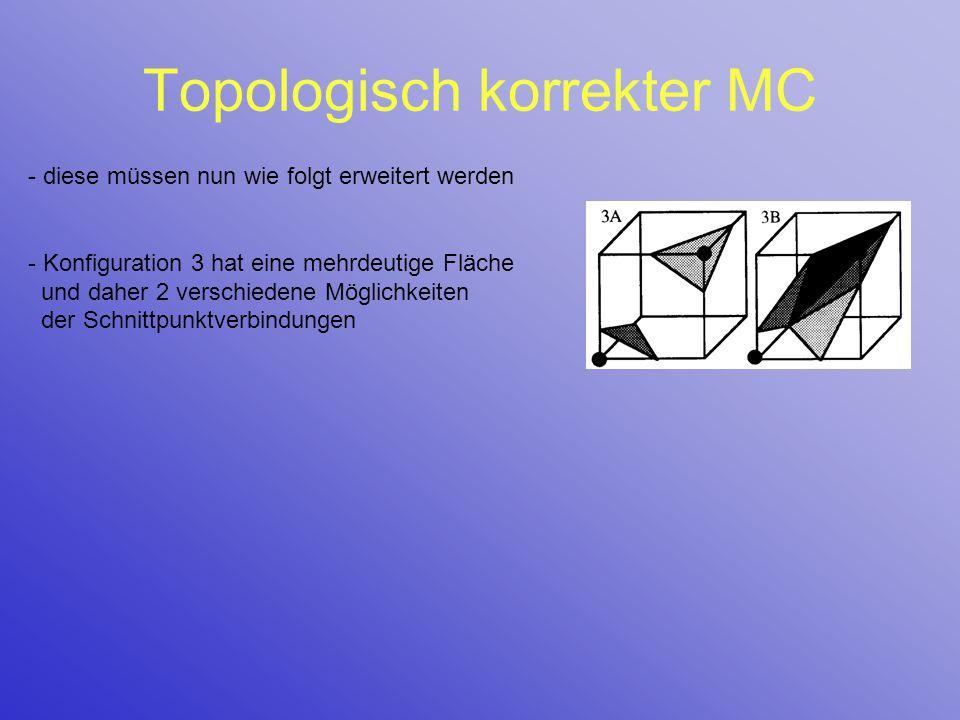 Topologisch korrekter MC - diese müssen nun wie folgt erweitert werden - Konfiguration 3 hat eine mehrdeutige Fläche und daher 2 verschiedene Möglichk