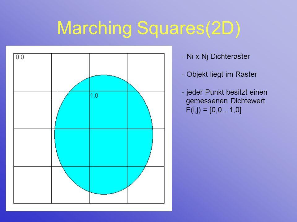 Marching Squares(2D) - Ni x Nj Dichteraster - Objekt liegt im Raster - jeder Punkt besitzt einen gemessenen Dichtewert F(i,j) = [0,0…1,0]