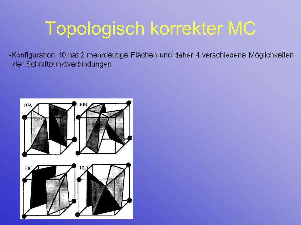 Topologisch korrekter MC -Konfiguration 10 hat 2 mehrdeutige Flächen und daher 4 verschiedene Möglichkeiten der Schnittpunktverbindungen
