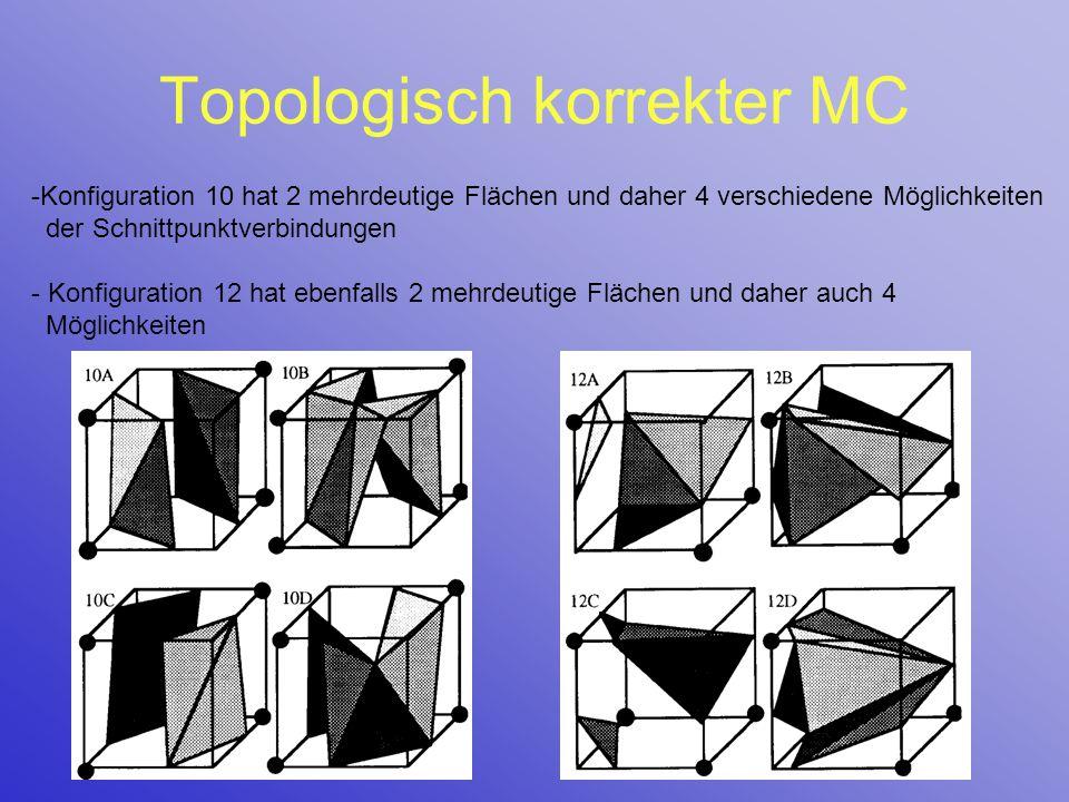 Topologisch korrekter MC -Konfiguration 10 hat 2 mehrdeutige Flächen und daher 4 verschiedene Möglichkeiten der Schnittpunktverbindungen - Konfigurati