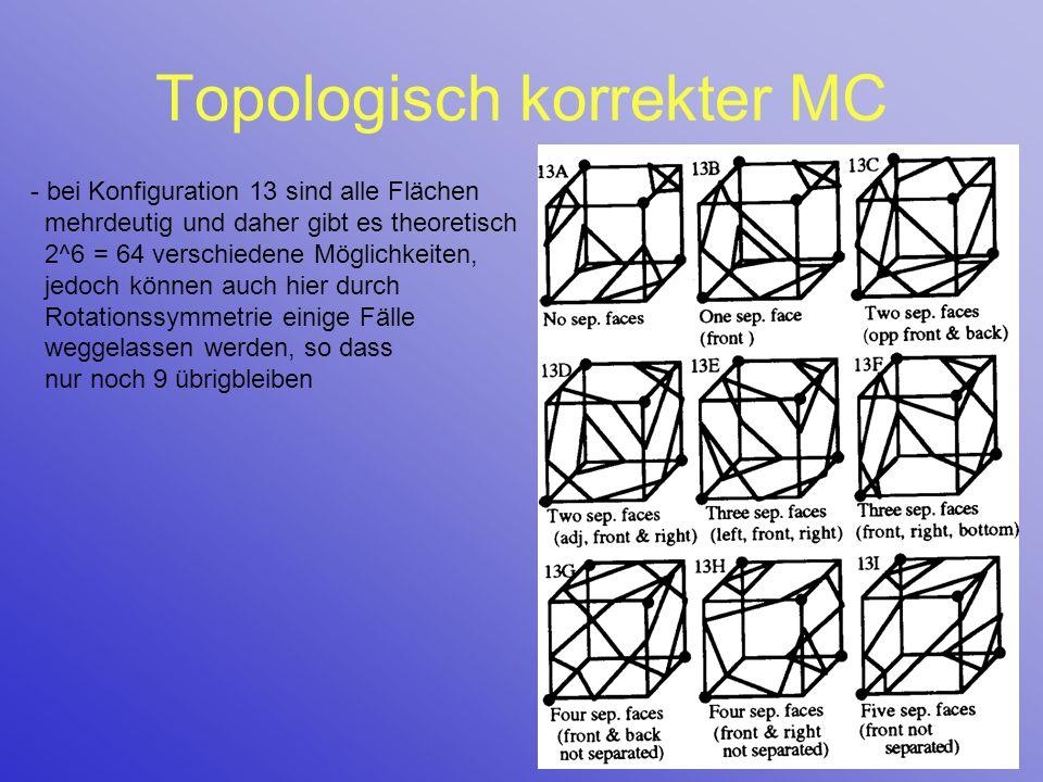Topologisch korrekter MC - bei Konfiguration 13 sind alle Flächen mehrdeutig und daher gibt es theoretisch 2^6 = 64 verschiedene Möglichkeiten, jedoch
