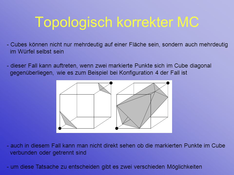 Topologisch korrekter MC - Cubes können nicht nur mehrdeutig auf einer Fläche sein, sondern auch mehrdeutig im Würfel selbst sein - dieser Fall kann a